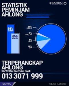 kritik - Campaign_No-to-Ahlong